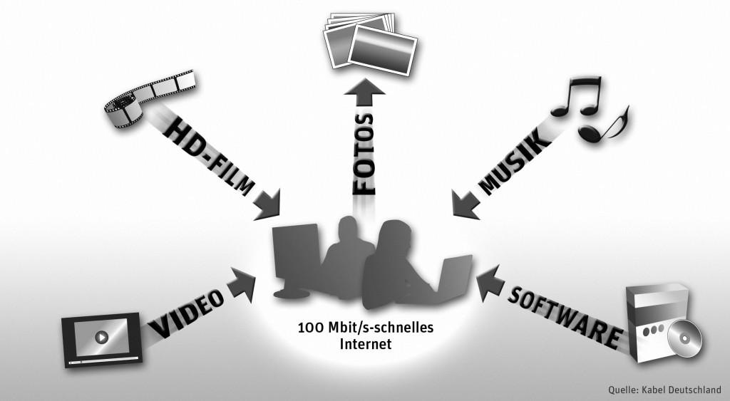 KDG_100 Mbits-Anwendungen_Piktogramm_schwarz weiß