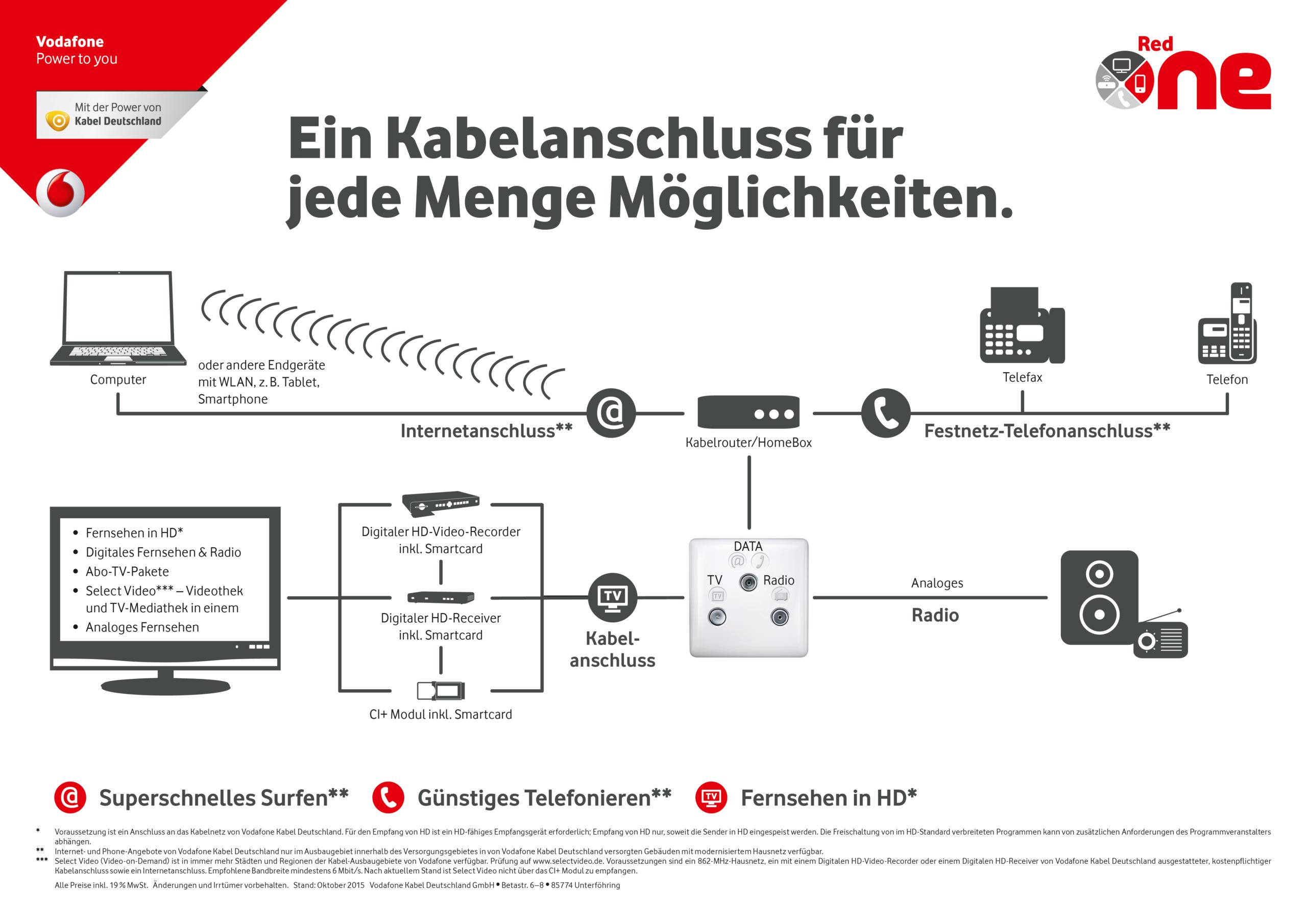 Internet Telefon Schott Gbr